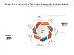 Seven Steps To Measure Tangible And Intangible Business Benefit