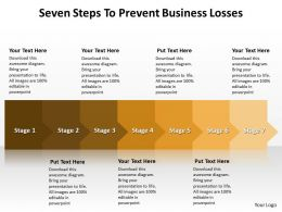 Seven Steps To Prevent Business Losses 58
