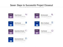 Seven Steps To Successful Project Closeout