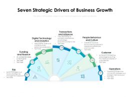 Seven Strategic Drivers Of Business Growth