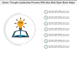Seven Thought Leadership Process With Idea Bulb Open Book Steps
