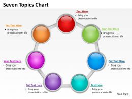 seven topics chart powerpoint diagrams presentation slides graphics 0912