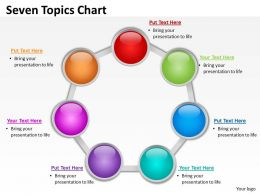 seven_topics_diagrams_chart_10_Slide01
