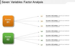 Seven Variables Factor Analysis