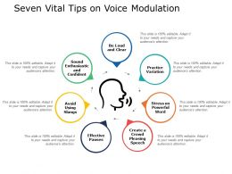 Seven Vital Tips On Voice Modulation