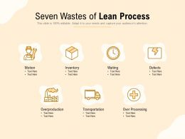 Seven Wastes Of Lean Process