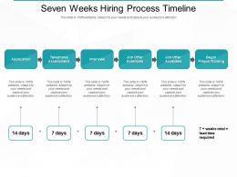 Seven Weeks Hiring Process Timeline