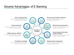 Several Advantages Of E Banking