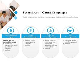 Several Anti Churn Campaigns Retain Ppt Powerpoint Presentation Ideas Icon