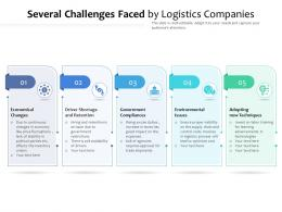 Several Challenges Faced By Logistics Companies