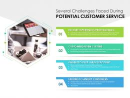 Several Challenges Faced During Potential Customer Service
