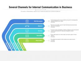 Several Channels For Internal Communication In Business