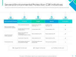 Several Environmental Protection CSR initiatives Integrating CSR Ppt Designs
