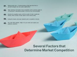 Several Factors That Determine Market Competition