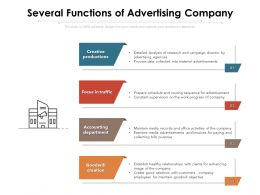 Several Functions Of Advertising Company