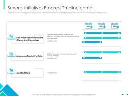 Several Initiatives Progress Timeline Cont Integrating CSR Ppt Download