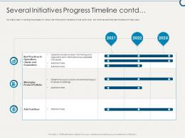 Several Initiatives Progress Timeline Contd Building Sustainable Working Environment Ppt Structure