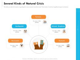 Several Kinds Of Natural Crisis Eruptions Ppt Powerpoint Presentation Icon Clipart