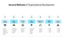 Several Methods Of Organizational Development