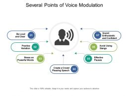Several Points Of Voice Modulation