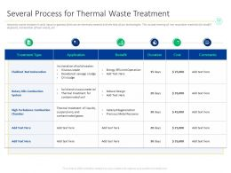 Several Process For Thermal Waste Treatment Add Catalyst Ppt Powerpoint Presentation Good