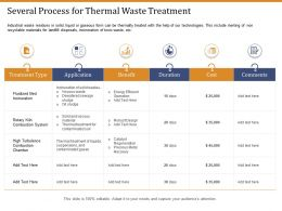 Several Process For Thermal Waste Treatment Ppt Graphic Tips