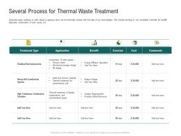 Several Process For Thermal Waste Treatment Ppt Powerpoint Presentation Slides Styles