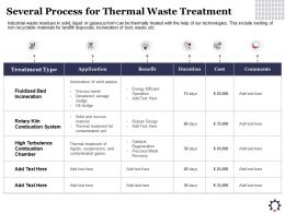 Several Process For Thermal Waste Treatment Viscous Ppt Powerpoint Presentation Portfolio Sample