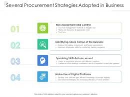 Several Procurement Strategies Adopted In Business