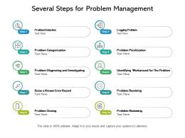 Several Steps For Problem Management