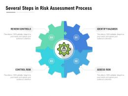 Several Steps In Risk Assessment Process
