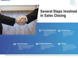 Several Steps Involved In Sales Closing