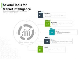 Several Tools For Market Intelligence