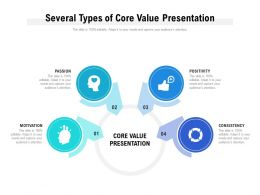 Several Types Of Core Value Presentation