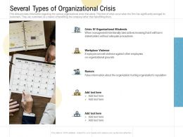Several Types Of Organizational Crisis Ppt Powerpoint Presentation Summary Good