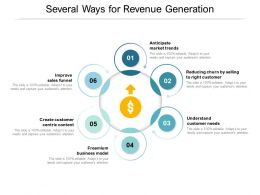 Several Ways For Revenue Generation