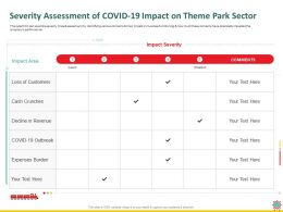 Severity Assessment Of COVID 19 Impact On Theme Park Sector Cash Ppt Powerpoint Presentation Good