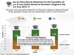 sex_by_educational_attainment_for_25_years_and_over_asian_alone_for_bachelors_degree_in_us_2015-2017_Slide01