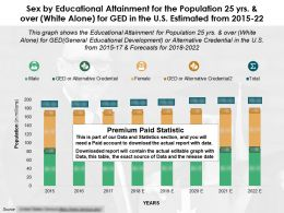 Sex By Educational Attainment For Population 25 Yrs And Over White Alone For Ged In US 2015-22