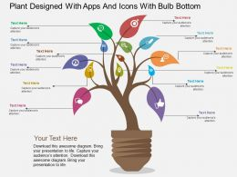 sh_plant_designed_with_apps_and_icons_with_bulb_bottem_flat_powerpoint_design_Slide01