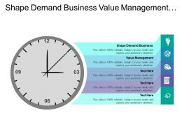 Shape Demand Business Value Management Portfolio Management Enabling Services