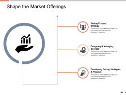 Shape The Market Offerings Managing Services Ppt Powerpoint Presentation