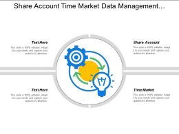 Share Account Time Market Data Management Operations Report