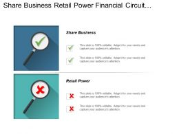 Share Business Retail Power Financial Circuit Opportunity Planning Cpb