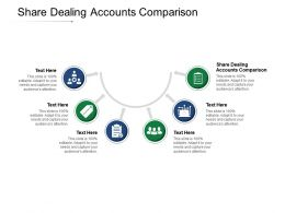 Share Dealing Accounts Comparison Ppt Powerpoint Presentation File Clipart Cpb