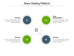 Share Dealing Platform Ppt Powerpoint Presentation Inspiration Objects Cpb