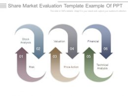 Share Market Evaluation Template Example Of Ppt