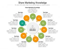 Share Marketing Knowledge Ppt Powerpoint Presentation Infographics Format Cpb