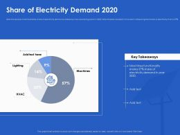 Share Of Electricity Demand 2020 Ppt Powerpoint Presentation Layouts Smartart