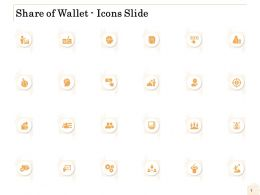 Share Of Wallet Icons Slide Ppt Powerpoint Graphics Tutorials
